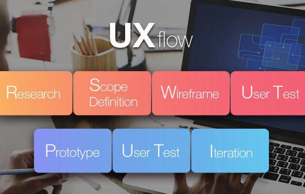 UX UI flow at New Digital Noise